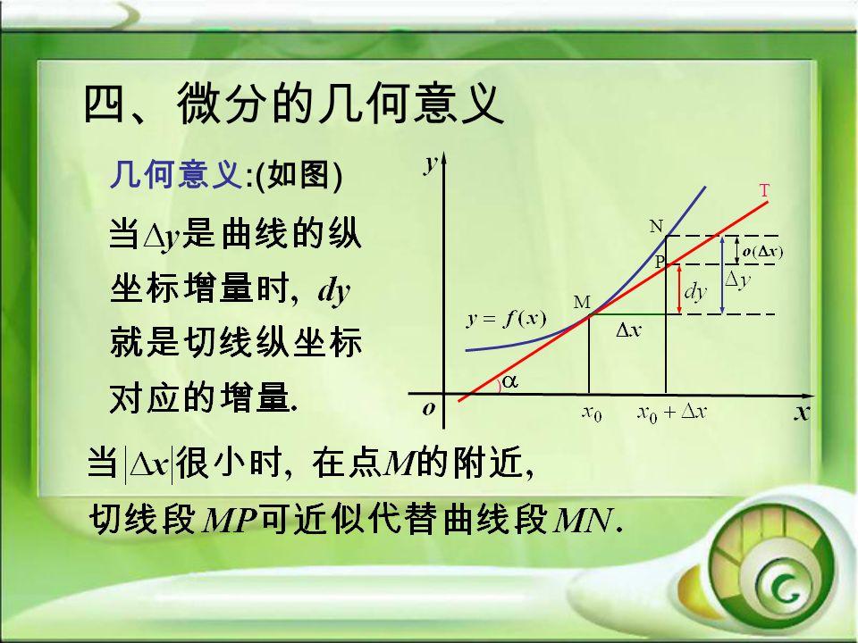 四、微分的几何意义 M N T ) 几何意义 :( 如图 ) P
