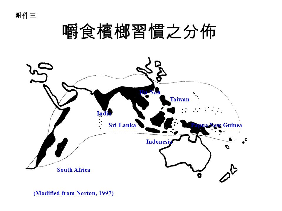 嚼食檳榔習慣之分佈 Taiwan India Sri-LankaPapua New Guinea South Africa Indonesia Hu-Nan (Modified from Norton, 1997) 附件三