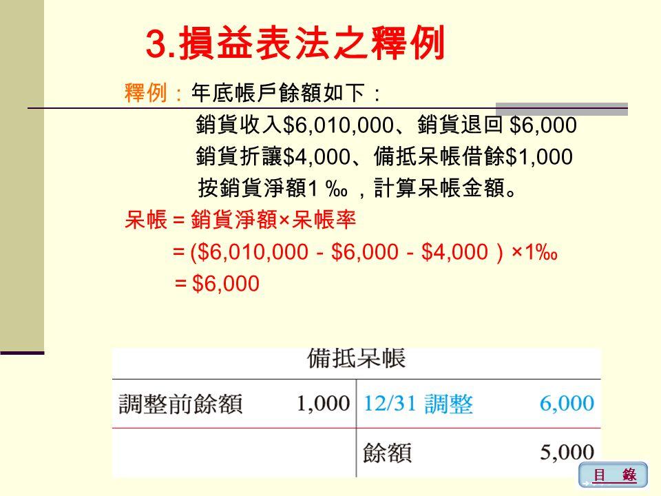 2. 呆帳金額之估計: 目 錄