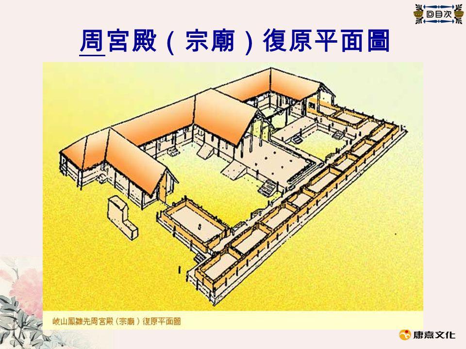 周宮殿(宗廟)復原平面圖