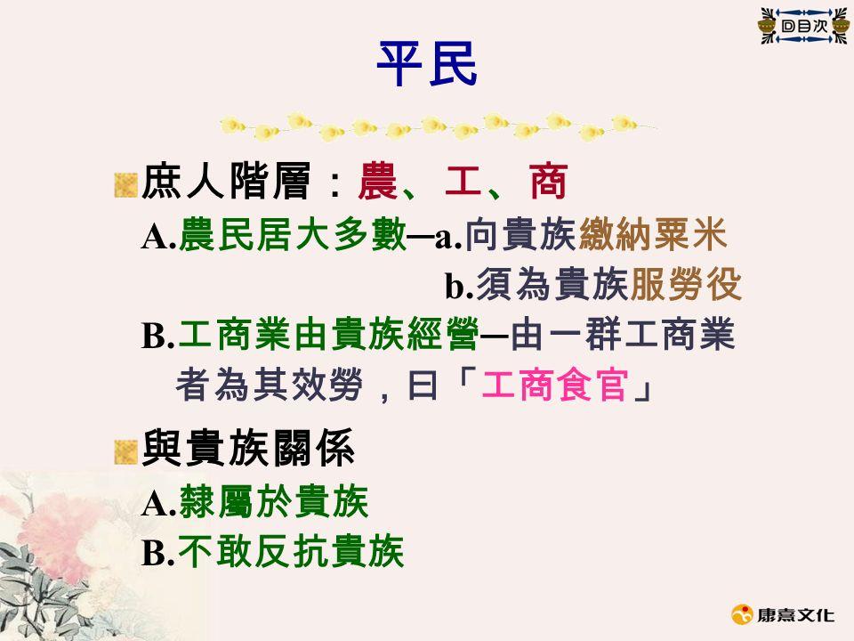 平民 庶人階層:農、工、商 A. 農民居大多數 ─a. 向貴族繳納粟米 b. 須為貴族服勞役 B.