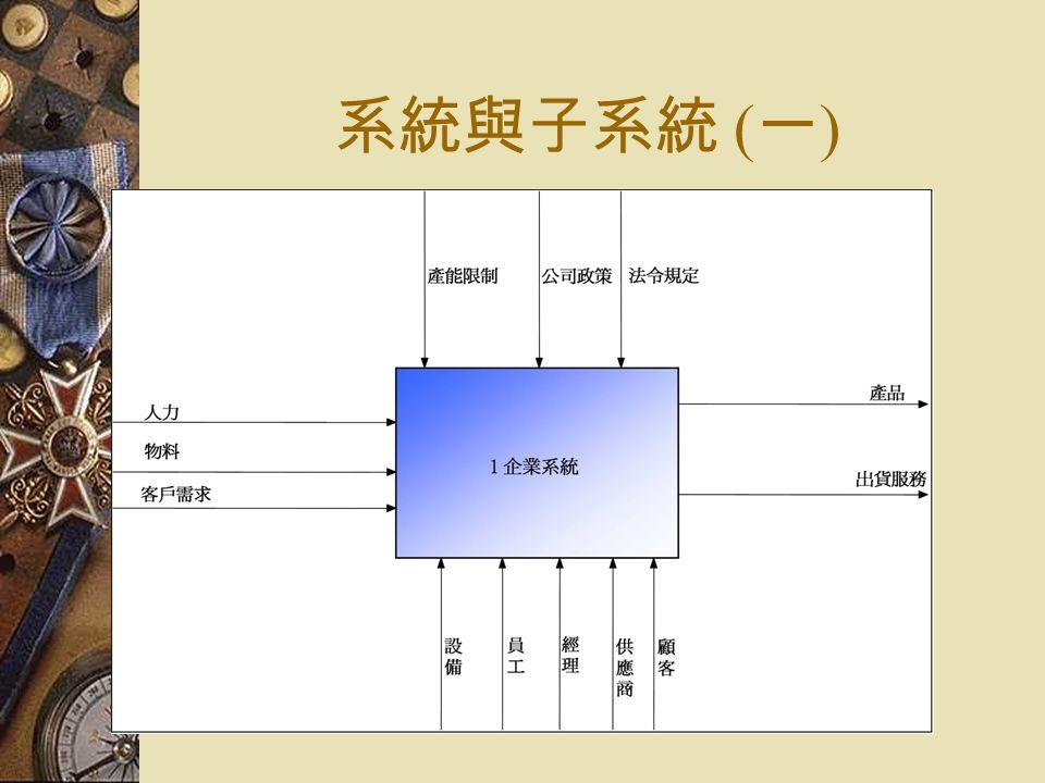 系統與子系統 ( 一 )