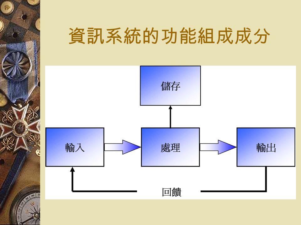 資訊系統的功能組成成分