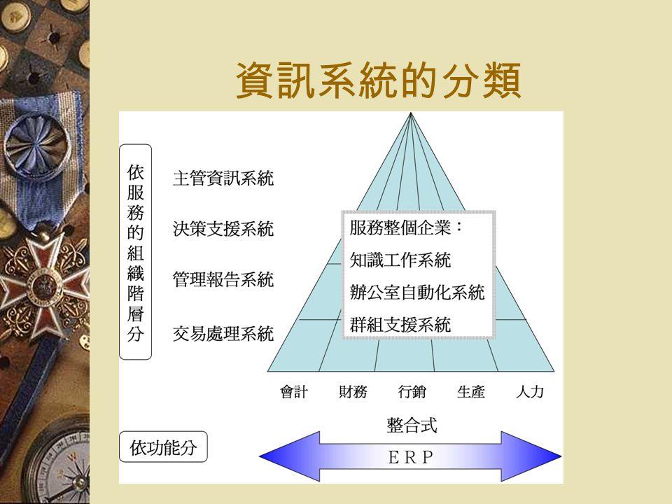 資訊系統的分類