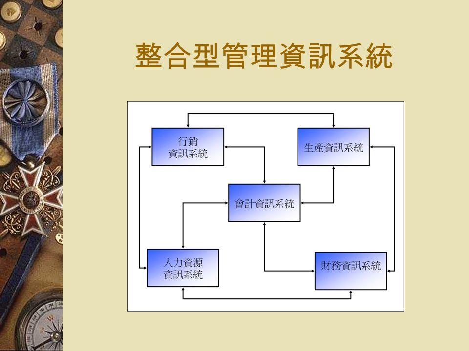 整合型管理資訊系統