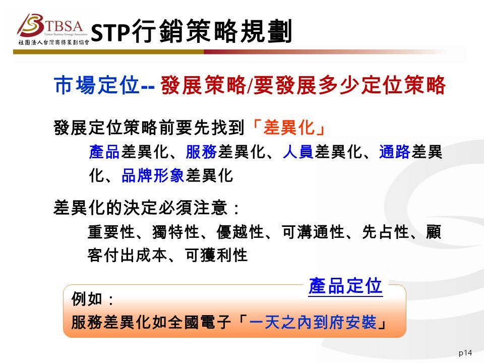p14 發展定位策略前要先找到「差異化」 產品差異化、服務差異化、人員差異化、通路差異 化、品牌形象差異化 差異化的決定必須注意: 重要性、獨特性、優越性、可溝通性、先占性、顧 客付出成本、可獲利性 例如: 服務差異化如全國電子「一天之內到府安裝」 市場定位 -- STP 行銷策略規劃 發展策略 / 要發展多少定位策略 產品定位