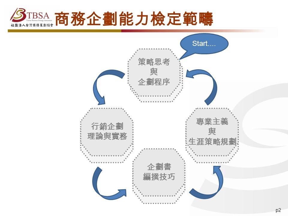 p2 專業主義 與 生涯策略規劃 企劃書 編撰技巧 行銷企劃 理論與實務 商務企劃能力檢定範疇 策略思考 與 企劃程序 Start....