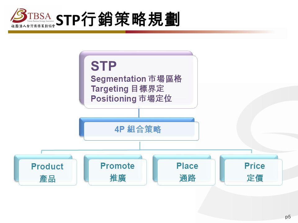 p5 STP 行銷策略規劃 STP Segmentation 市場區格 Targeting 目標界定 Positioning 市場定位 4P 組合策略 Product 產品 Promote 推廣 Place 通路 Price 定價
