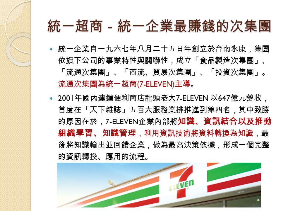統一企業自一九六七年八月二十五日年創立於台南永康,集團 依旗下公司的事業特性與關聯性,成立「食品製造次集團」、 「流通次集團」、「商流、貿易次集團」、「投資次集團」。 流通次集團為統一超商 ( 7-ELEVEN) 主導。 2001 年國內連鎖便利商店龍頭老大 7-ELEVEN 以 647 億元營收, 首度在「天下雜誌」五百大服務業排推進到第四名,其中致勝 的原因在於, 7-ELEVEN 企業內部將 知識、資訊結合以及推動 組織學習、知識管理 ,利用資訊技術將資料轉換為知識,最 後將知識輸出並回饋企業,做為最高決策依據,形成一個完整 的資訊轉換、應用的流程。 統一超商-統一企業最賺錢的次集團