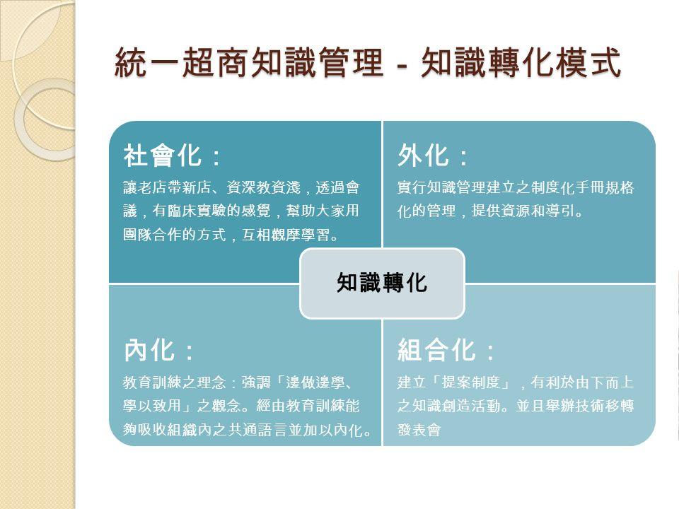 統一超商知識管理-知識轉化模式 社會化: 讓老店帶新店、資深教資淺,透過會 議,有臨床實驗的感覺,幫助大家用 團隊合作的方式,互相觀摩學習。 外化: 實行知識管理建立之制度化手冊規格 化的管理,提供資源和導引。 內化: 教育訓練之理念:強調「邊做邊學、 學以致用」之觀念。經由教育訓練能 夠吸收組織內之共通語言並加以內化。 組合化: 建立「提案制度」,有利於由下而上 之知識創造活動。並且舉辦技術移轉 發表會 知識轉化