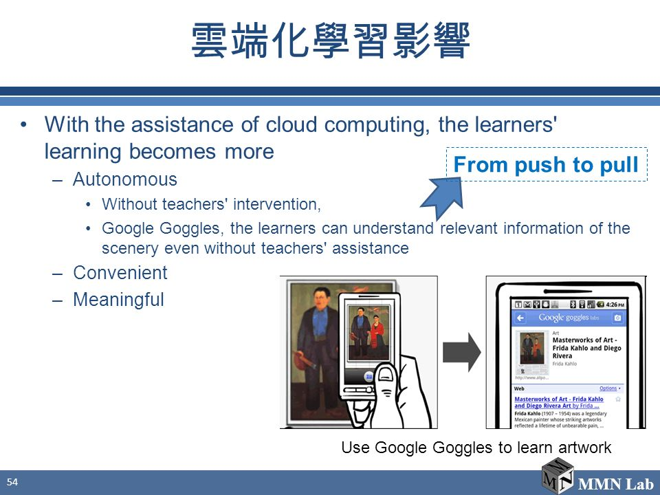 MMN Lab 雲端化學習影響 With the assistance of cloud computing, the learners learning becomes more –Autonomous Without teachers intervention, Google Goggles, the learners can understand relevant information of the scenery even without teachers assistance –Convenient –Meaningful 54 Use Google Goggles to learn artwork From push to pull