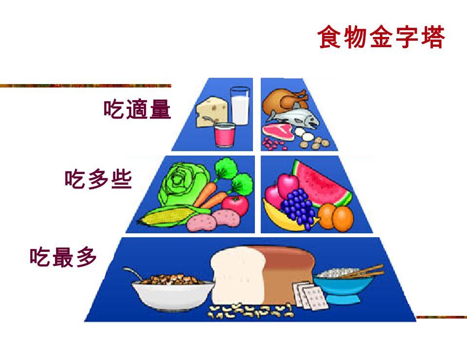 六大類食物 蛋豆魚肉類 油脂類 五穀根莖類 奶類 蔬菜類 水果類