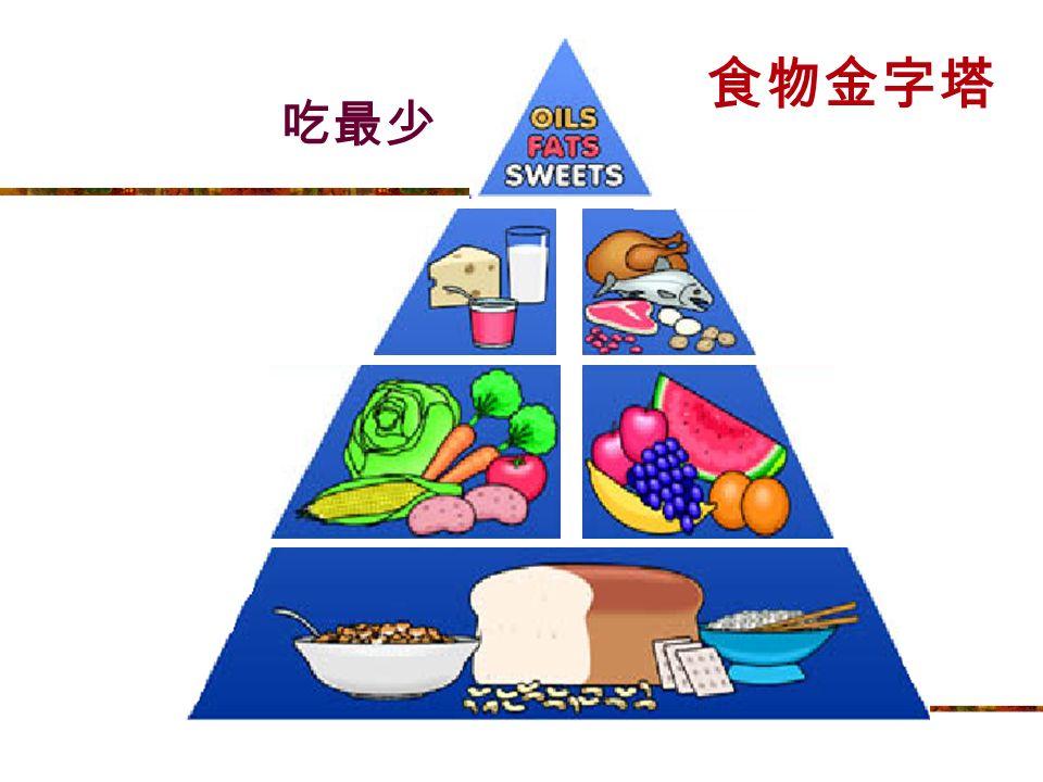 吃最多 吃適量 吃多些 食物金字塔