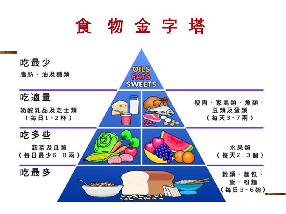 吃最少 食物金字塔
