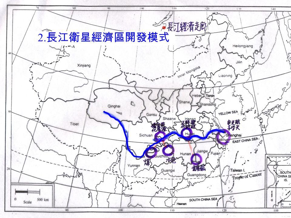 2. 長江衛星經濟區開發模式