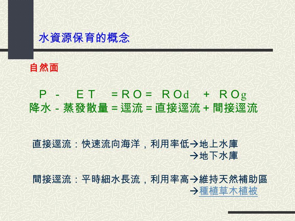 水資源保育的概念 自然面 P - ET =RO= RO d + RO g 降水-蒸發散量=逕流=直接逕流+間接逕流 直接逕流:快速流向海洋,利用率低  地上水庫  地下水庫 間接逕流:平時細水長流,利用率高  維持天然補助區  種植草木植被 種植草木植被
