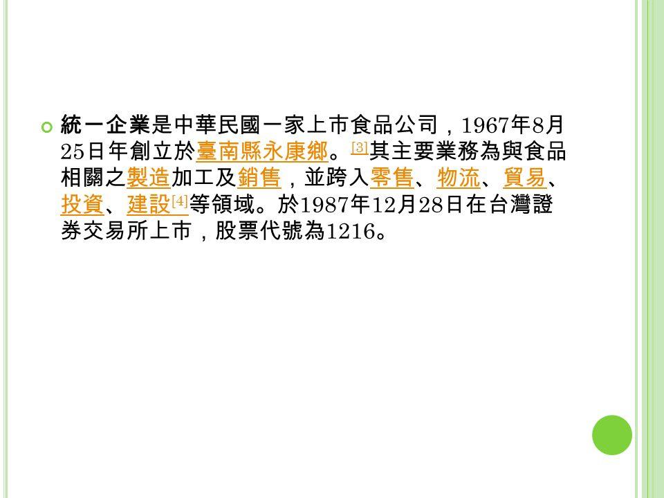 統一企業是中華民國一家上市食品公司, 1967 年 8 月 25 日年創立於臺南縣永康鄉。 [3] 其主要業務為與食品 相關之製造加工及銷售,並跨入零售、物流、貿易、 投資、建設 [4] 等領域。於 1987 年 12 月 28 日在台灣證 券交易所上市,股票代號為 1216 。臺南縣永康鄉 [3]製造銷售零售物流貿易 投資建設 [4]
