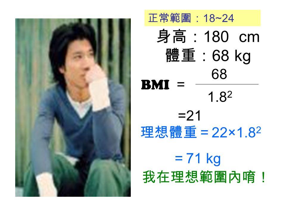 成人的體重分級與標準 分級身體質量指數 體重過輕 BMI < 18.5 正常範圍 18.5 ≦ BMI < 24 過重 24 ≦ BMI < 27 輕度肥胖 27 ≦ BMI < 30 中度肥胖 30 ≦ BMI < 35 重度肥胖 BMI ≧ 35 * 以上定義不適用於未滿 18 歲的青少年、孕婦及哺 乳婦、老年人、運動員 1824
