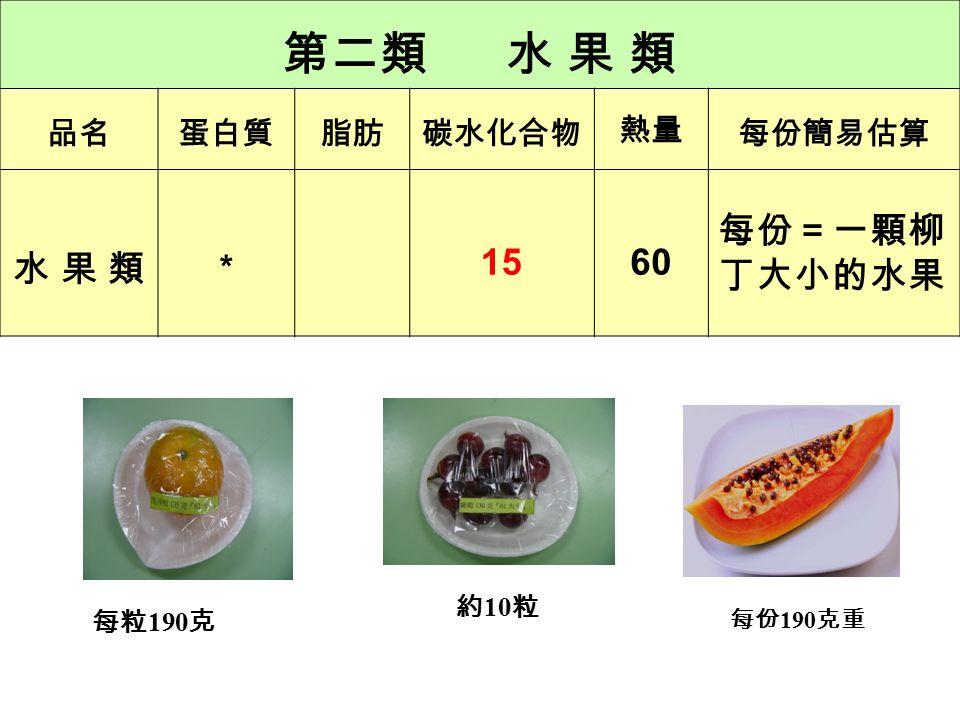 第一類 全穀根莖類 (主食類) 品名蛋白質脂肪碳水化合物熱量每份簡易估算 主食類 2 * 1570 飯 1/4 碗 =稀飯 1/2 碗 =饅頭 1/4 個 =土司 1 片 可食量 50 克可食量 60 克 可食量 25 克