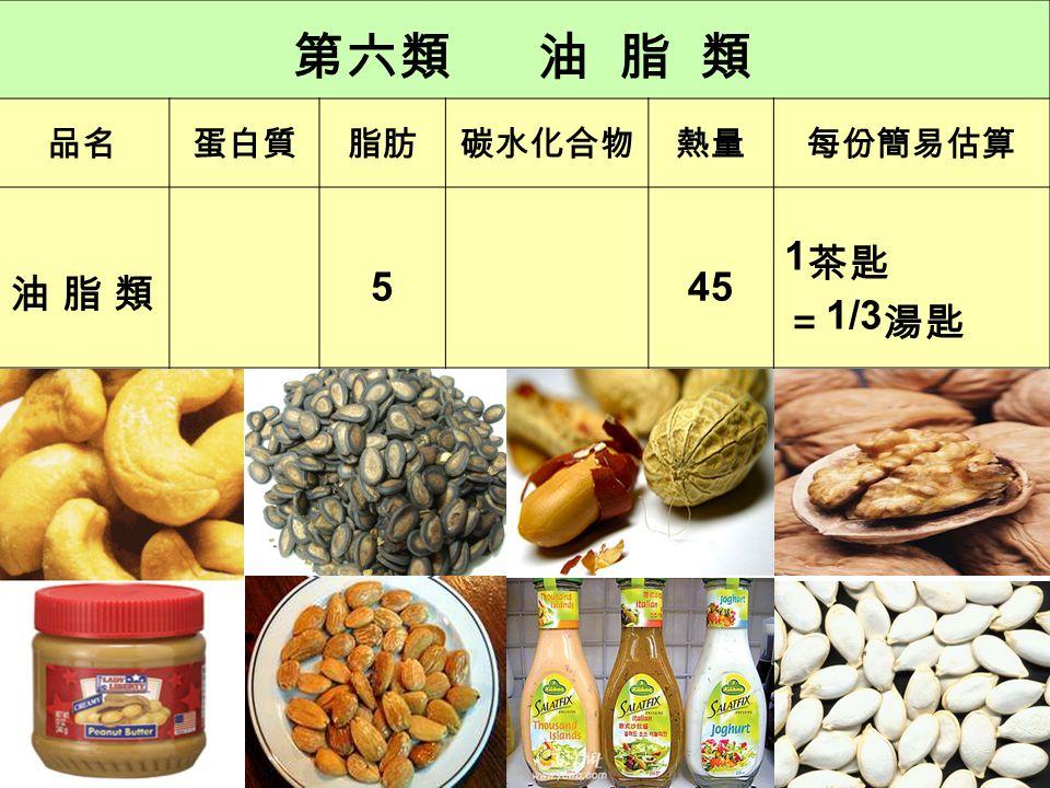 第五類 蔬 菜 類 品名蛋白質脂肪碳水化合物熱量每份簡易估算 蔬 菜 類蔬 菜 類 1 525 每碟 =半碗蔬菜