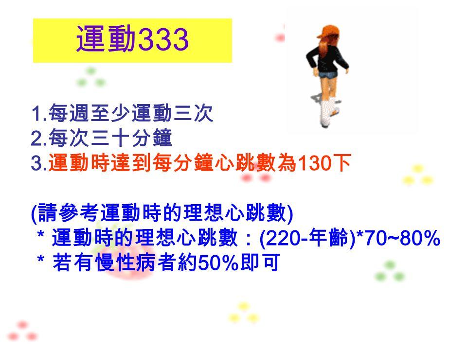 運動的好處 運動的生理效應 1. 消耗熱量 2. 提高基礎代謝率 3. 預防慢性病 4. 防止瘦肉組織減少 5. 提高心肺功能 6. 維持減重後的體重
