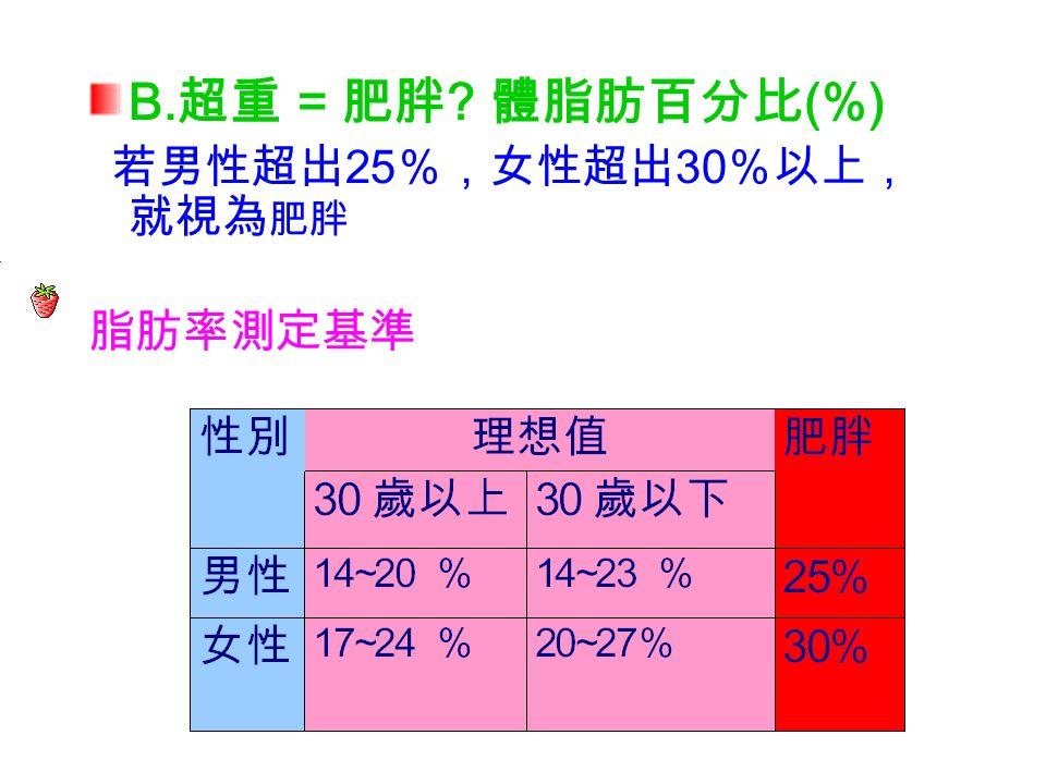 A. 標準體重 ( 公斤 ) 常用的計算公式有兩種: 2.
