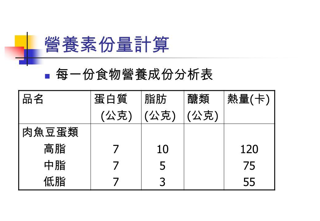 營養素份量計算 每一份食物營養成份分析表 品名蛋白質 ( 公克 ) 脂肪 ( 公克 ) 醣類 ( 公克 ) 熱量 ( 卡 ) 肉魚豆蛋類 高脂 中脂 低脂 777777 10 5 3 120 75 55