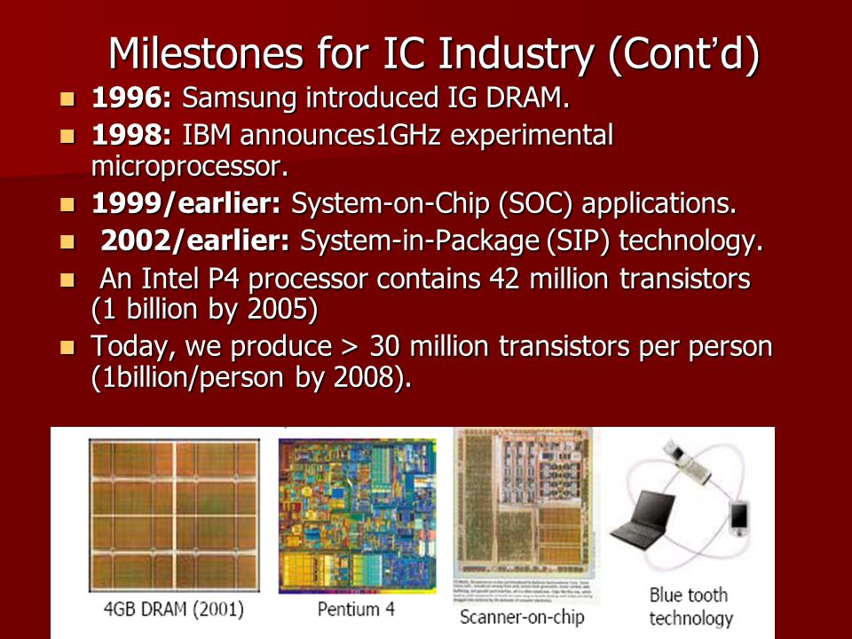 Milestones for IC Industry (Cont ' d) 1996: Samsung introduced IG DRAM.