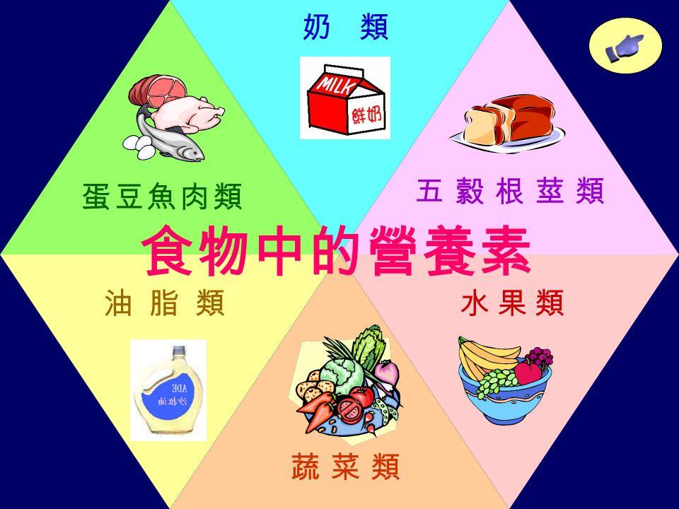 第一頁練習下一頁離開 敏盛綜合醫院 營養師 吳明惠