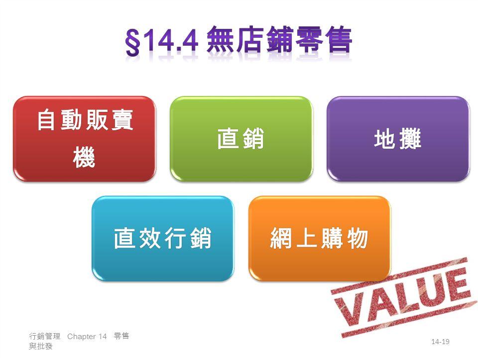行銷管理 Chapter 14 零售 與批發 14-19
