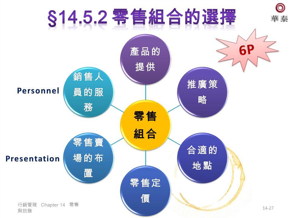 行銷管理 Chapter 14 零售 與批發 14-27