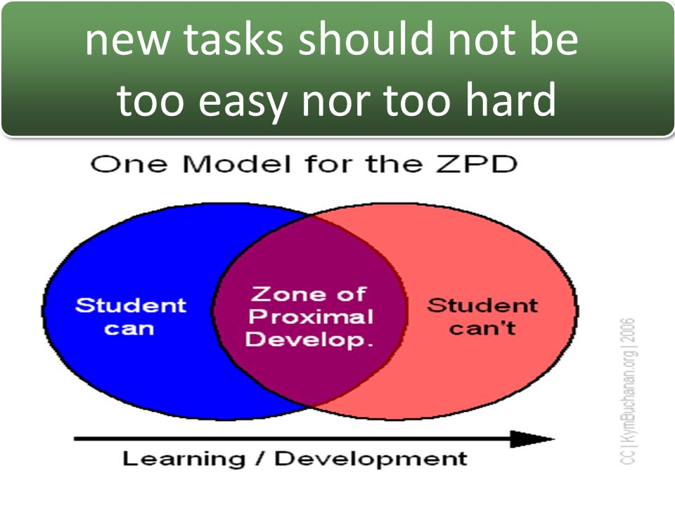 Schemata new tasks should not be too easy nor too hard new tasks should not be too easy nor too hard