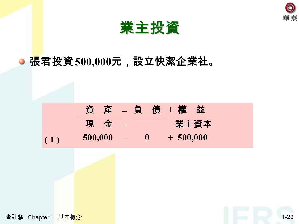 會計學 Chapter 1 基本概念 1-23 業主投資 張君投資 500,000 元,設立快潔企業社。 資 產  負 債 + 權 益 現 金  業主資本 ( 1 ) 500,000  0 + 500,000