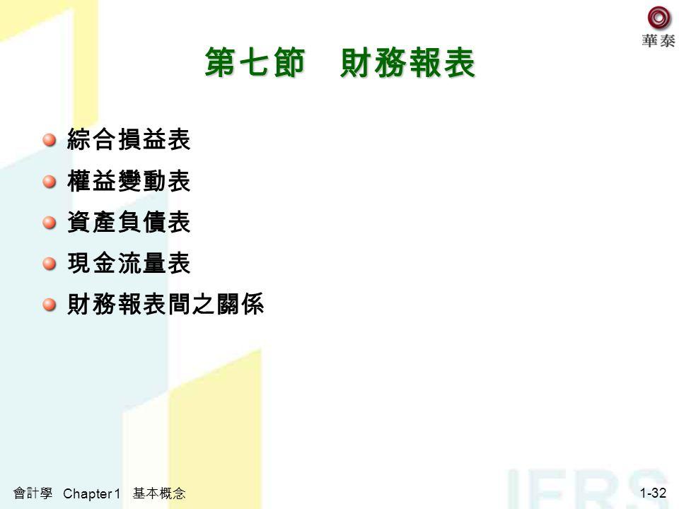 會計學 Chapter 1 基本概念 1-32 第七節 財務報表 綜合損益表 權益變動表 資產負債表 現金流量表 財務報表間之關係