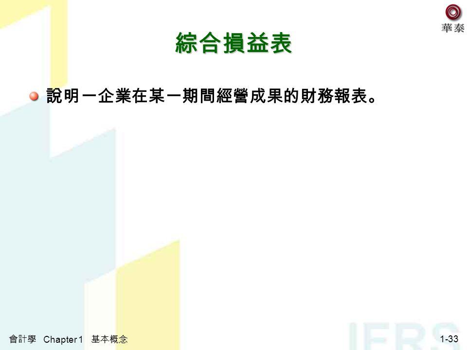 會計學 Chapter 1 基本概念 1-33 綜合損益表 說明一企業在某一期間經營成果的財務報表。