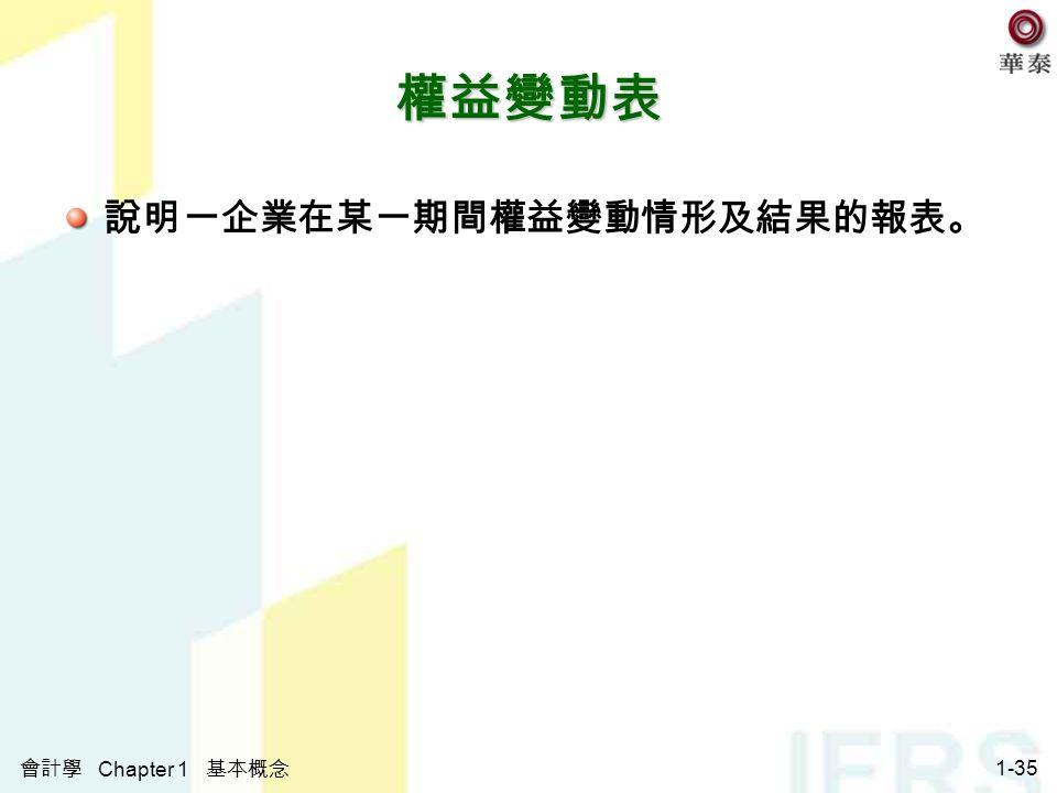 會計學 Chapter 1 基本概念 1-35 權益變動表 說明一企業在某一期間權益變動情形及結果的報表。