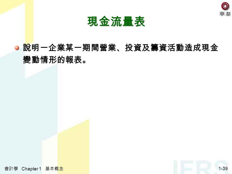 會計學 Chapter 1 基本概念 1-39 現金流量表 說明一企業某一期間營業、投資及籌資活動造成現金 變動情形的報表。