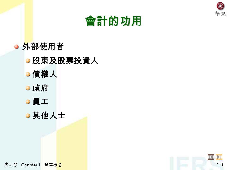 會計學 Chapter 1 基本概念 1-9 會計的功用 外部使用者 股東及股票投資人 債權人 政府 員工 其他人士