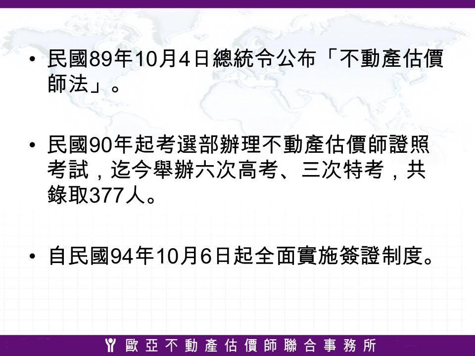 民國 89 年 10 月 4 日總統令公布「不動產估價 師法」。 民國 90 年起考選部辦理不動產估價師證照 考試,迄今舉辦六次高考、三次特考,共 錄取 377 人。 自民國 94 年 10 月 6 日起全面實施簽證制度。