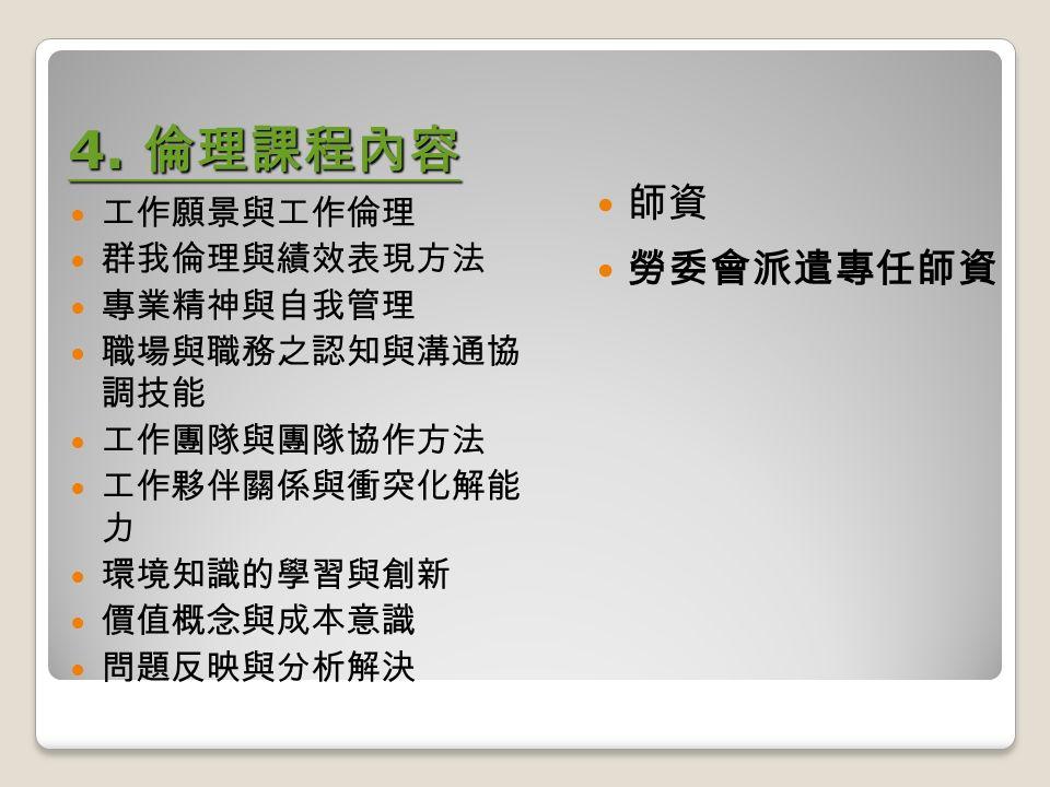 4. 倫理課程內容 4.