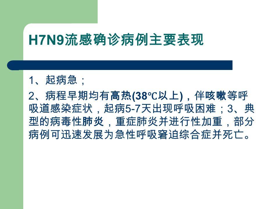 H7N9 流感确诊病例主要表现 1 、起病急; 2 、病程早期均有高热 (38 ℃以上 ) ,伴咳嗽等呼 吸道感染症状,起病 5-7 天出现呼吸困难; 3 、典 型的病毒性肺炎,重症肺炎并进行性加重,部分 病例可迅速发展为急性呼吸窘迫综合症并死亡。