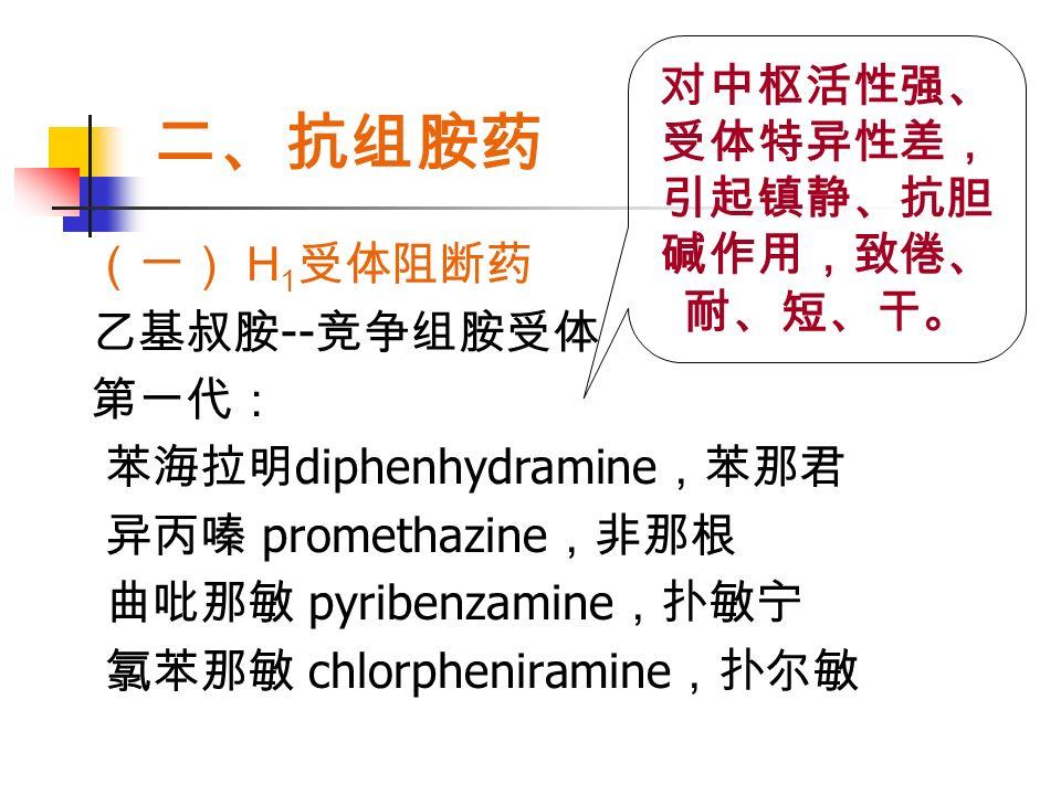 二、抗组胺药 (一) H 1 受体阻断药 乙基叔胺 -- 竞争组胺受体 第一代: 苯海拉明 diphenhydramine ,苯那君 异丙嗪 promethazine ,非那根 曲吡那敏 pyribenzamine ,扑敏宁 氯苯那敏 chlorpheniramine ,扑尔敏 对中枢活性强、 受体特异性差, 引起镇静、抗胆 碱作用,致倦、 耐、短、干。