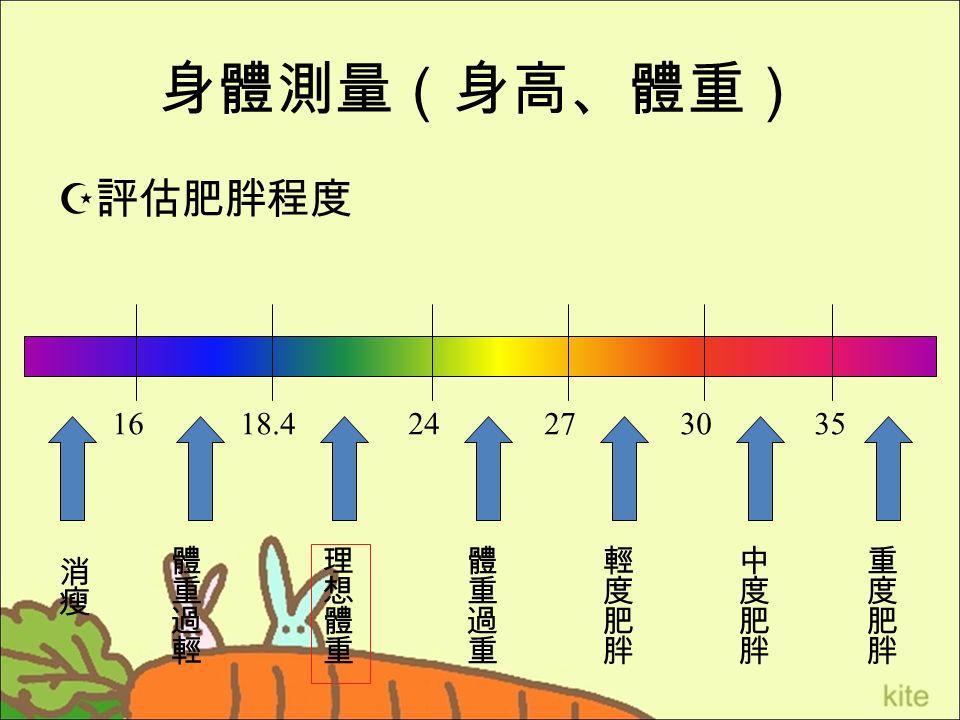 身體測量(身高、體重)  評估肥胖程度 1618.424273035