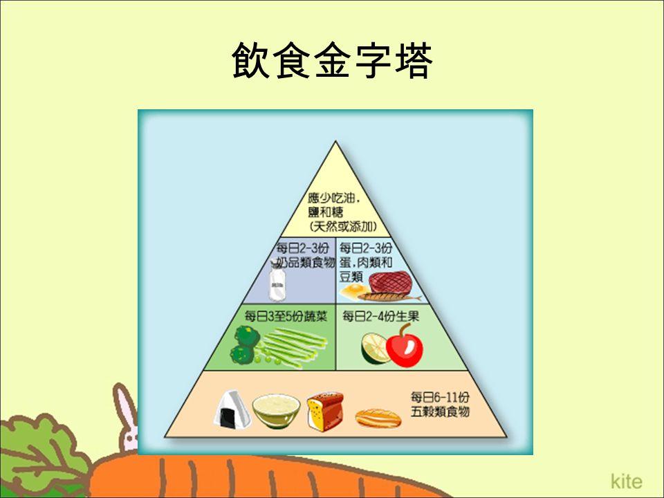 飲食金字塔