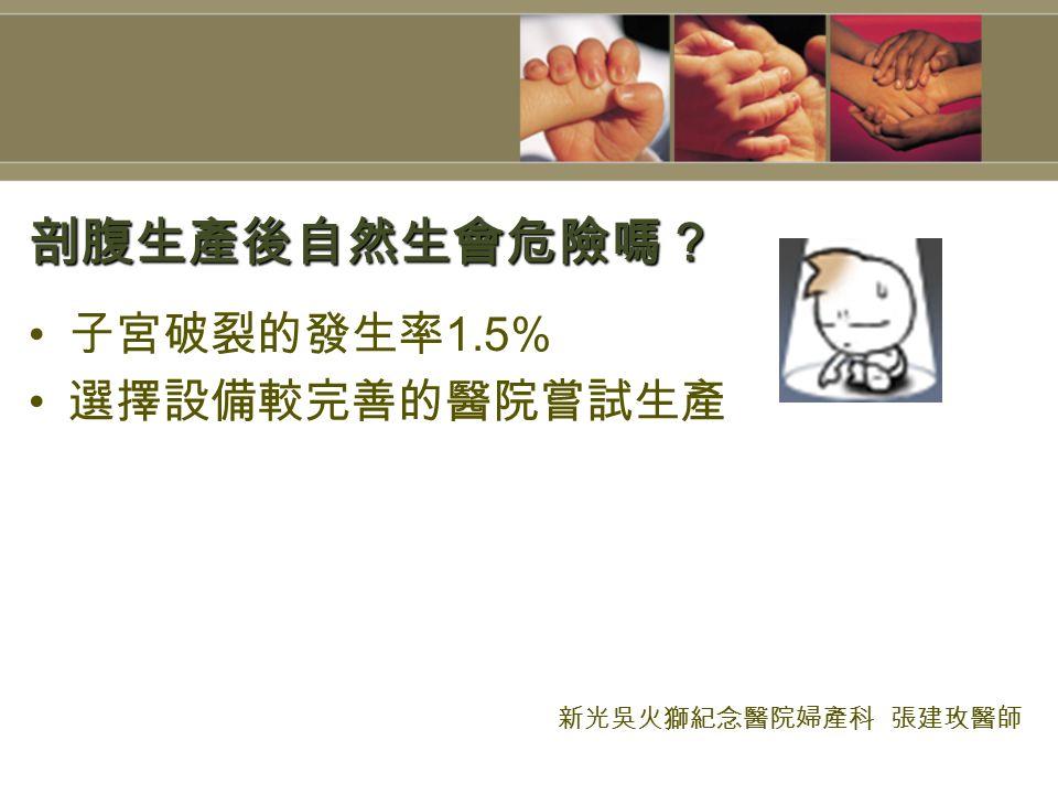 剖腹生產後自然生會危險嗎? 子宮破裂的發生率 1.5% 選擇設備較完善的醫院嘗試生產 新光吳火獅紀念醫院婦產科 張建玫醫師
