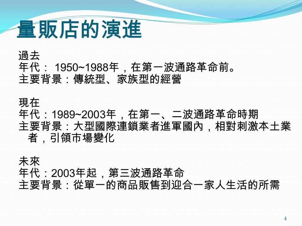 4 過去 年代: 1950~1988 年,在第一波通路革命前。 主要背景:傳統型、家族型的經營 現在 年代: 1989~2003 年,在第一、二波通路革命時期 主要背景:大型國際連鎖業者進軍國內,相對刺激本土業 者,引領市場變化 未來 年代: 2003 年起,第三波通路革命 主要背景:從單一的商品販售到迎合一家人生活的所需 量販店的演進