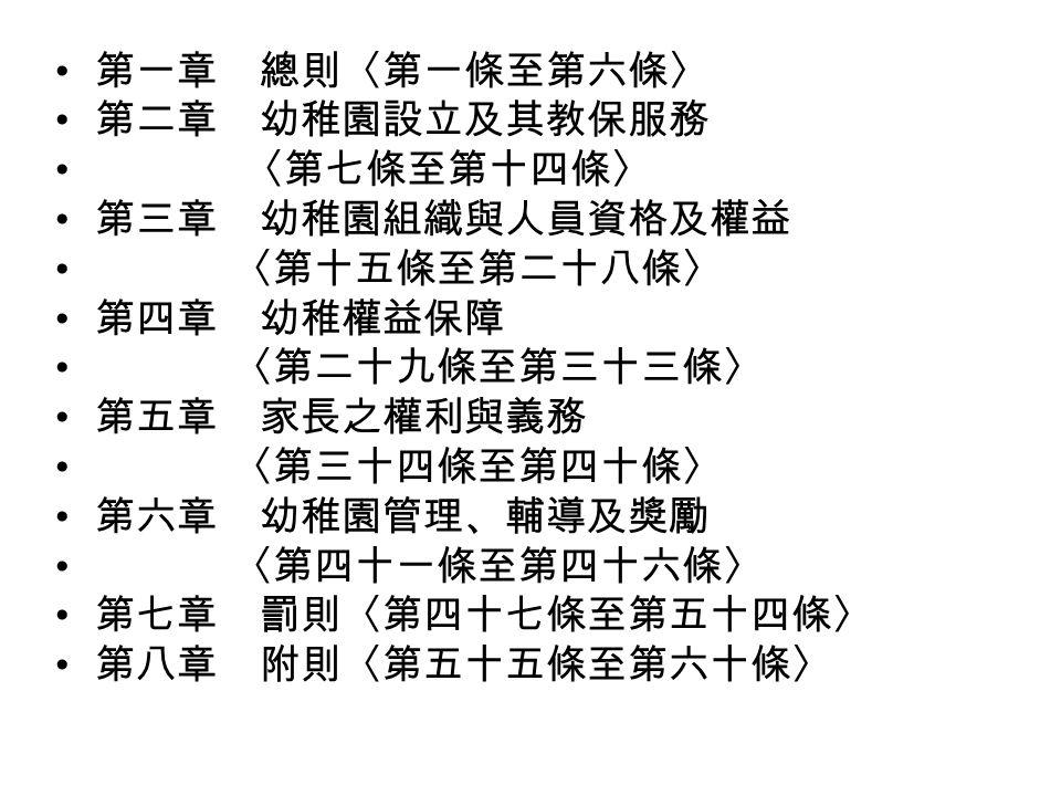 第一章 總則〈第一條至第六條〉 第二章 幼稚園設立及其教保服務 〈第七條至第十四條〉 第三章 幼稚園組織與人員資格及權益 〈第十五條至第二十八條〉 第四章 幼稚權益保障 〈第二十九條至第三十三條〉 第五章 家長之權利與義務 〈第三十四條至第四十條〉 第六章 幼稚園管理、輔導及獎勵 〈第四十一條至第四十六條〉 第七章 罰則〈第四十七條至第五十四條〉 第八章 附則〈第五十五條至第六十條〉