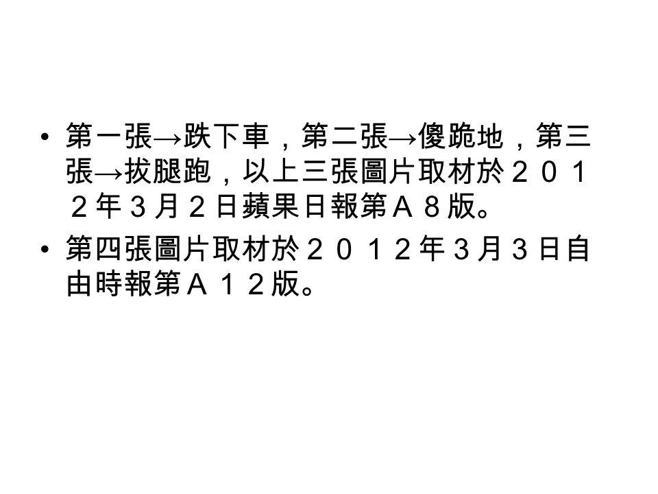 第一張 → 跌下車,第二張 → 傻跪地,第三 張 → 拔腿跑,以上三張圖片取材於201 2年3月2日蘋果日報第A8版。 第四張圖片取材於2012年3月3日自 由時報第A12版。 第一張 → 跌下車