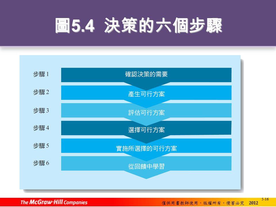 5-16 圖 5.4 決策的六個步驟 5-16