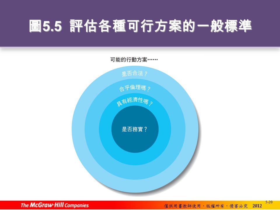 5-20 圖 5.5 評估各種可行方案的一般標準 5-20
